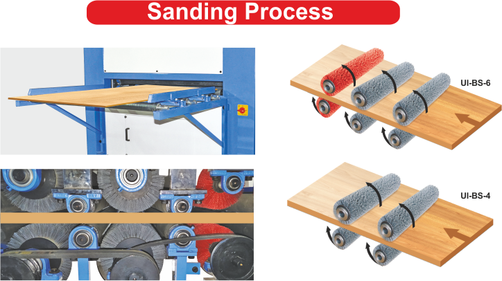 Sanding-Process-Umisons-Industries